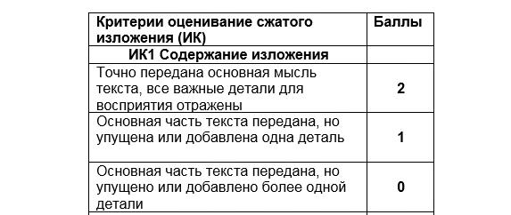 критерий оценивания изложения 1 ОГЭ по русскому языку