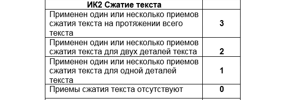 критерий оценивания изложения 2, ОГЭ по русскому языку