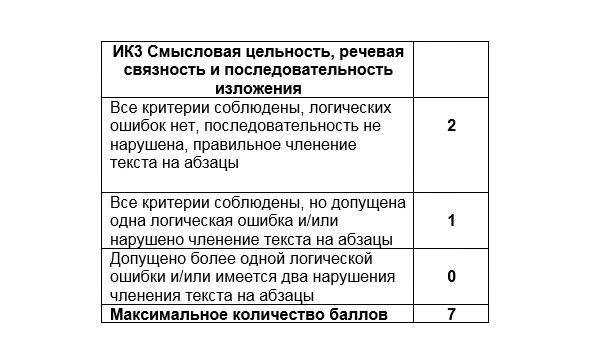 критерий оценивания изложения 3, ОГЭ по русскому языку