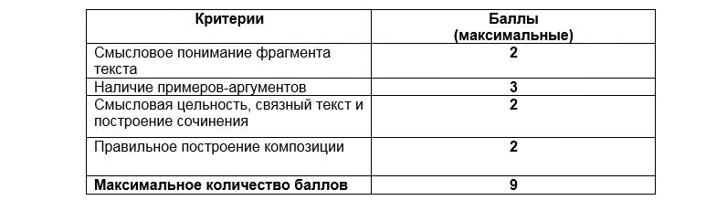 критерии оценивания сочинения 15.2