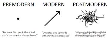 премодерн, модерн, постмодерн