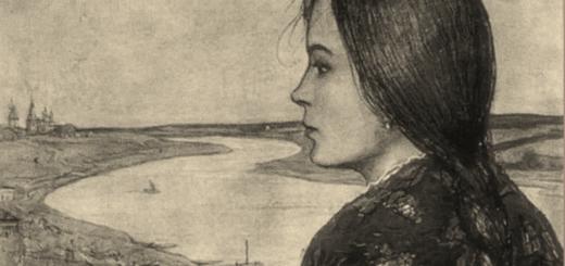 Катерина в пьесе Гроза